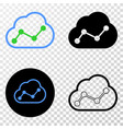 cloud chart eps icon with contour version vector image vector image