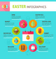 easter concept infographics vector image vector image