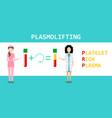 platelet rich plasma prp method vector image