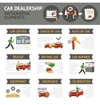 Car Dealership Infographics vector image vector image