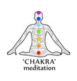 Seven chakras with their names