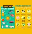 vitamin d deficiency vector image vector image