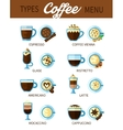 Types Of Coffee Set vector image vector image