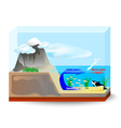 upwelling currents vector image vector image