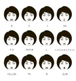 Set of Character Lip-Sync vector image vector image